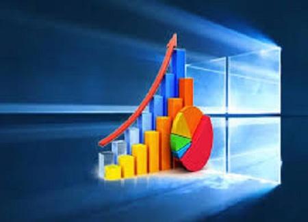 دانلود مقاله بررسی تاثیر سهم بازار بر سودآوری شرکت ها